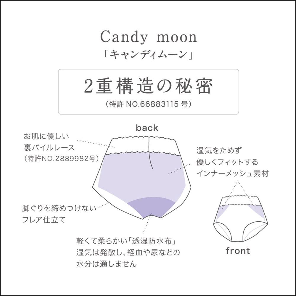 キャンディムーン構造イラスト画像